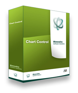 Chart Control for ASP.NET